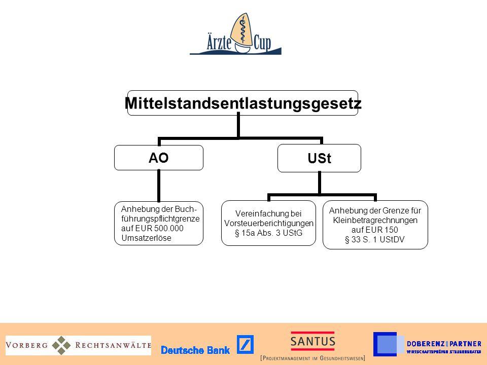 Mittelstandsentlastungsgesetz AO Anhebung der Buch- führungspflichtgrenze auf EUR 500.000 Umsatzerlöse USt Anhebung der Grenze für Kleinbetragrechnung