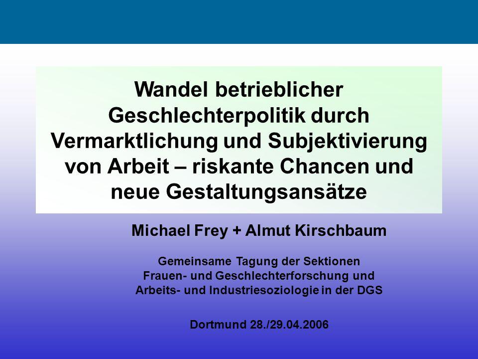 Frey/Kirschbaum Dortmund 29.04.2005 Einleitung und These Wandel betrieblicher Geschlechterpolitik Riskante Chancen für Frauen Handlungsansatz für die Gestaltung betrieblicher Geschlechterpolitik Inhalt