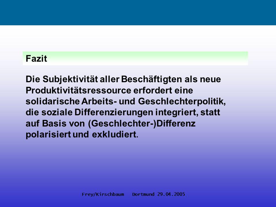 Frey/Kirschbaum Dortmund 29.04.2005 Fazit Die Subjektivität aller Beschäftigten als neue Produktivitätsressource erfordert eine solidarische Arbeits-