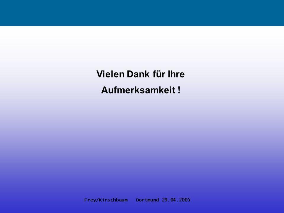 Frey/Kirschbaum Dortmund 29.04.2005 Vielen Dank für Ihre Aufmerksamkeit !