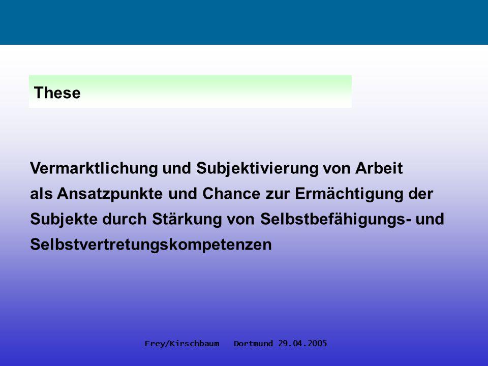Frey/Kirschbaum Dortmund 29.04.2005 Vermarktlichung und Subjektivierung von Arbeit als Ansatzpunkte und Chance zur Ermächtigung der Subjekte durch Stä