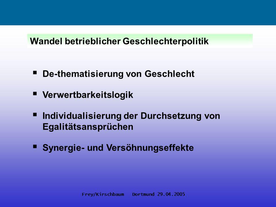 Frey/Kirschbaum Dortmund 29.04.2005 De-thematisierung von Geschlecht Verwertbarkeitslogik Individualisierung der Durchsetzung von Egalitätsansprüchen