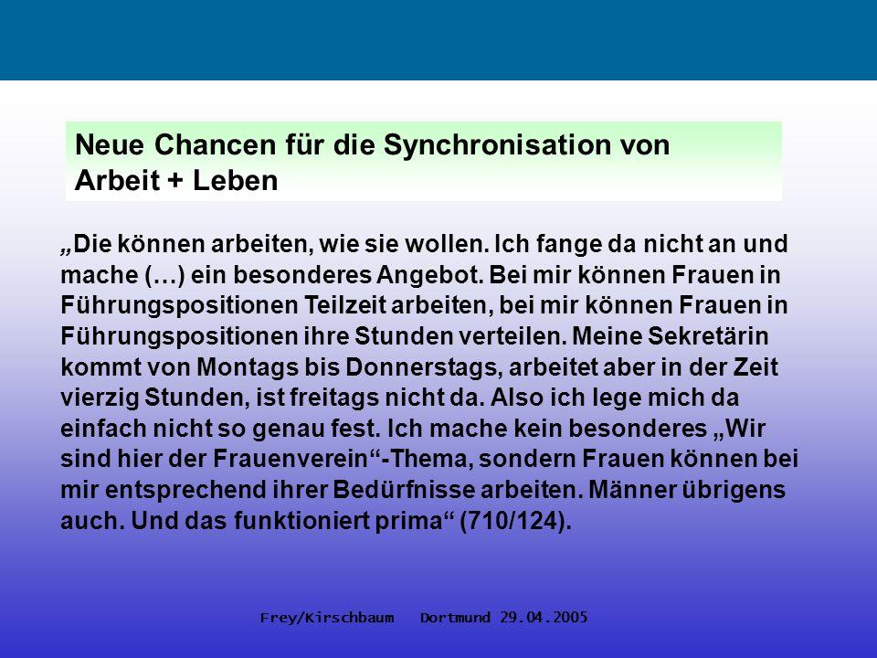 Frey/Kirschbaum Dortmund 29.04.2005 Neue Chancen für die Synchronisation von Arbeit + Leben Die können arbeiten, wie sie wollen. Ich fange da nicht an