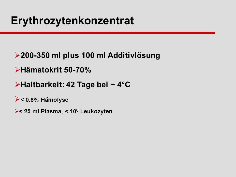 Erythrozytenkonzentrat 200-350 ml plus 100 ml Additivlösung Hämatokrit 50-70% Haltbarkeit: 42 Tage bei ~ 4°C < 0.8% Hämolyse < 25 ml Plasma, < 10 6 Leukozyten