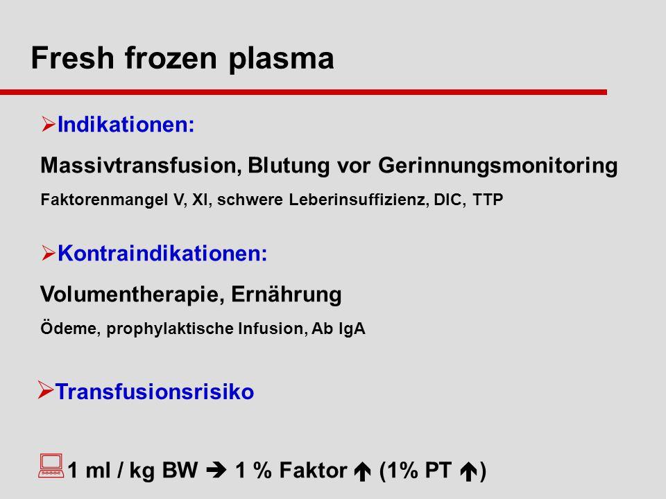 Fresh frozen plasma Indikationen: Massivtransfusion, Blutung vor Gerinnungsmonitoring Faktorenmangel V, XI, schwere Leberinsuffizienz, DIC, TTP Kontraindikationen: Volumentherapie, Ernährung Ödeme, prophylaktische Infusion, Ab IgA Transfusionsrisiko 1 ml / kg BW 1 % Faktor (1% PT )