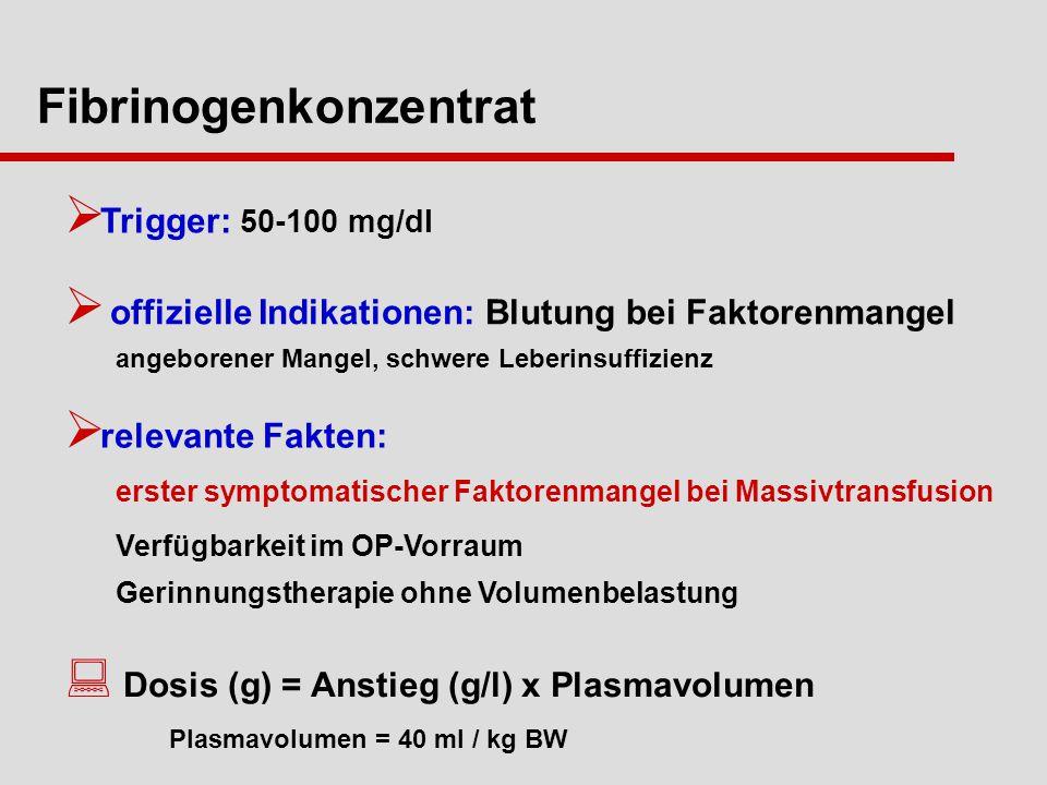 Fibrinogenkonzentrat Trigger: 50-100 mg/dl Dosis (g) = Anstieg (g/l) x Plasmavolumen Plasmavolumen = 40 ml / kg BW offizielle Indikationen: Blutung bei Faktorenmangel angeborener Mangel, schwere Leberinsuffizienz relevante Fakten: erster symptomatischer Faktorenmangel bei Massivtransfusion Verfügbarkeit im OP-Vorraum Gerinnungstherapie ohne Volumenbelastung