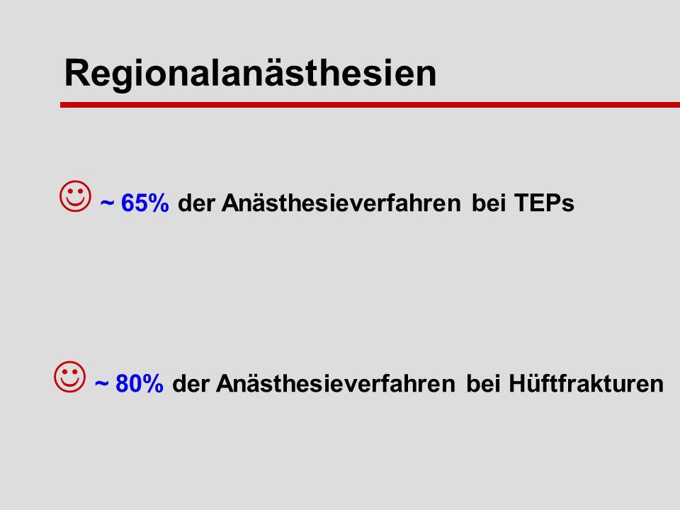 Regionalanästhesien ~ 65% der Anästhesieverfahren bei TEPs ~ 80% der Anästhesieverfahren bei Hüftfrakturen