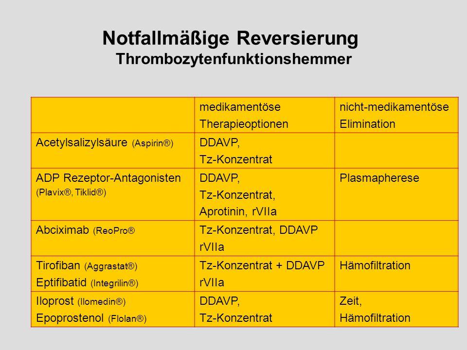 medikamentöse Therapieoptionen nicht-medikamentöse Elimination Acetylsalizylsäure (Aspirin®) DDAVP, Tz-Konzentrat ADP Rezeptor-Antagonisten (Plavix®, Tiklid®) DDAVP, Tz-Konzentrat, Aprotinin, rVIIa Plasmapherese Abciximab (ReoPro® Tz-Konzentrat, DDAVP rVIIa Tirofiban (Aggrastat®) Eptifibatid (Integrilin®) Tz-Konzentrat + DDAVP rVIIa Hämofiltration Iloprost (Ilomedin®) Epoprostenol (Flolan®) DDAVP, Tz-Konzentrat Zeit, Hämofiltration Notfallmäßige Reversierung Thrombozytenfunktionshemmer
