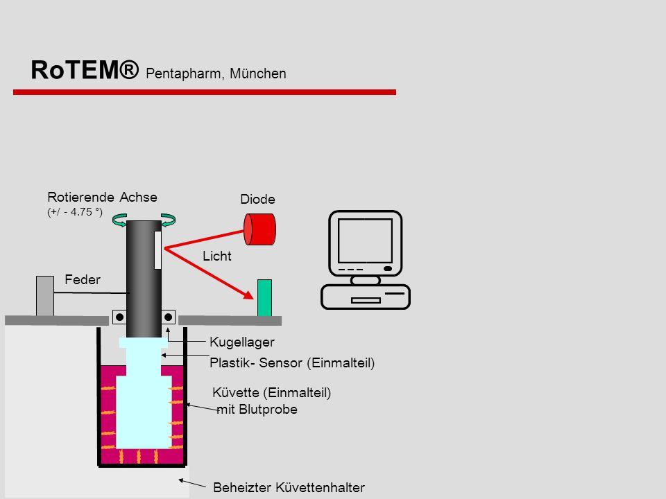 Feder Rotierende Achse (+/-4.75 °) Diode Plastik-Sensor (Einmalteil) Küvette(Einmalteil) mit Blutprobe BeheizterKüvettenhalter Kugellager Licht RoTEM® Pentapharm, München