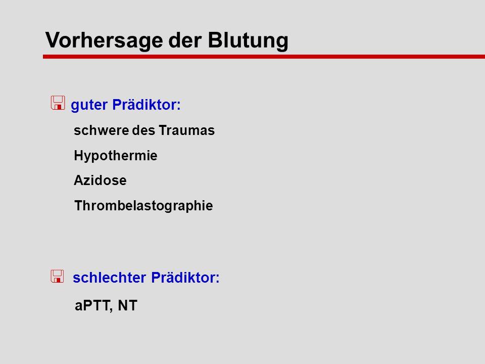 Vorhersage der Blutung guter Prädiktor: schwere des Traumas Hypothermie Azidose Thrombelastographie schlechter Prädiktor: aPTT, NT