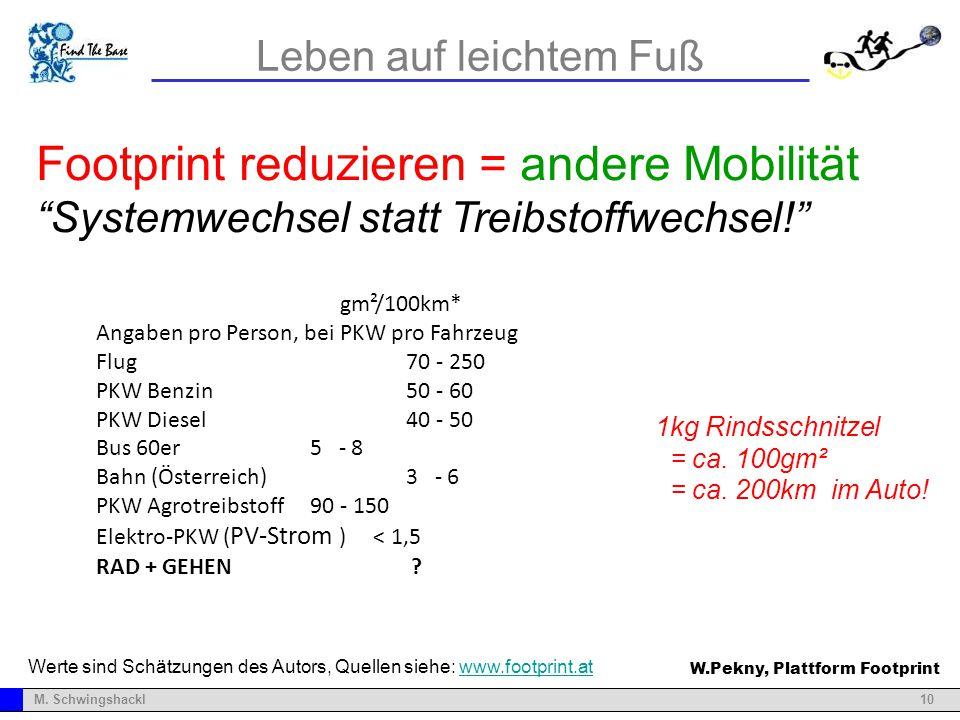 10M. Schwingshackl Footprint reduzieren = andere Mobilität Systemwechsel statt Treibstoffwechsel! Werte sind Schätzungen des Autors, Quellen siehe: ww