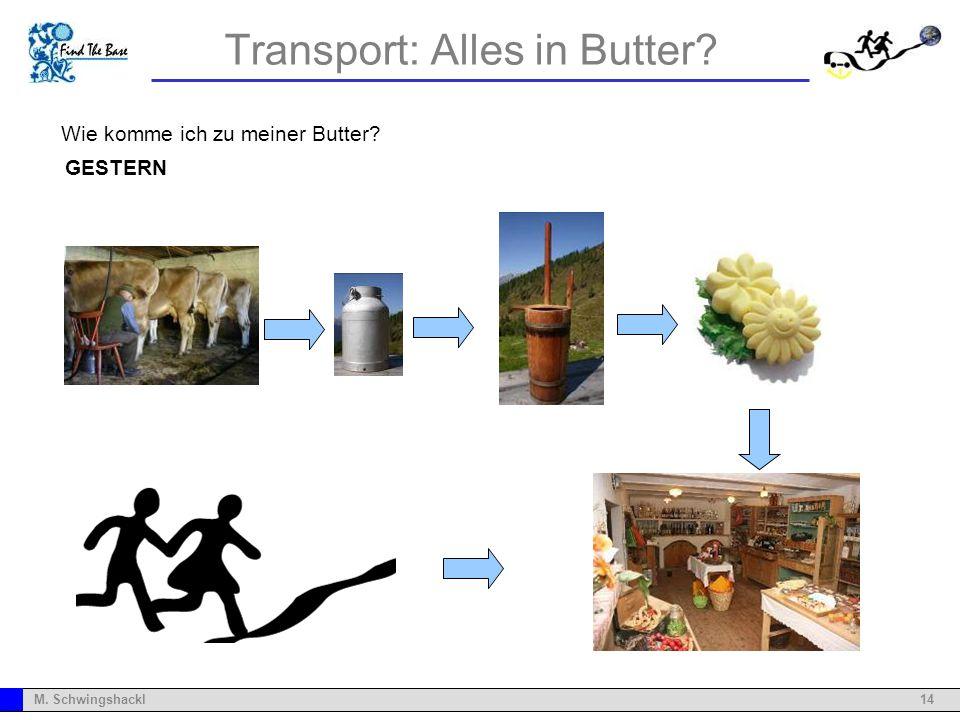 14M. Schwingshackl Transport: Alles in Butter? Wie komme ich zu meiner Butter? GESTERN