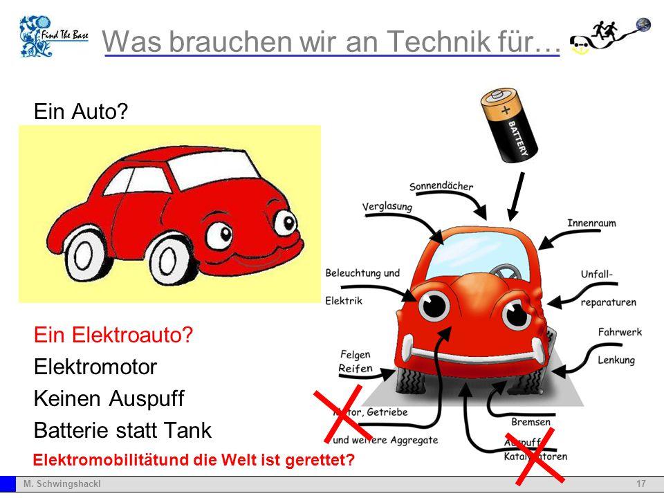17M. Schwingshackl Was brauchen wir an Technik für… Ein Auto? Ein Elektroauto? Elektromotor Keinen Auspuff Batterie statt Tank Elektromobilitätund die