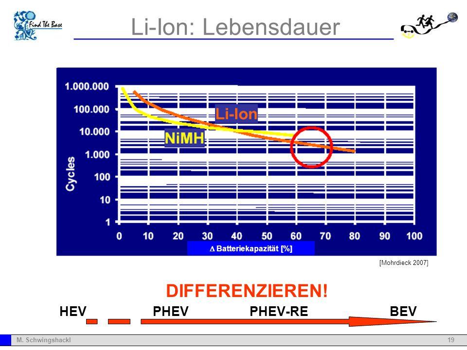 19M. Schwingshackl Li-Ion: Lebensdauer DIFFERENZIEREN! HEVPHEV PHEV-RE BEV °C Batteriekapazität [%] [Mohrdieck 2007]