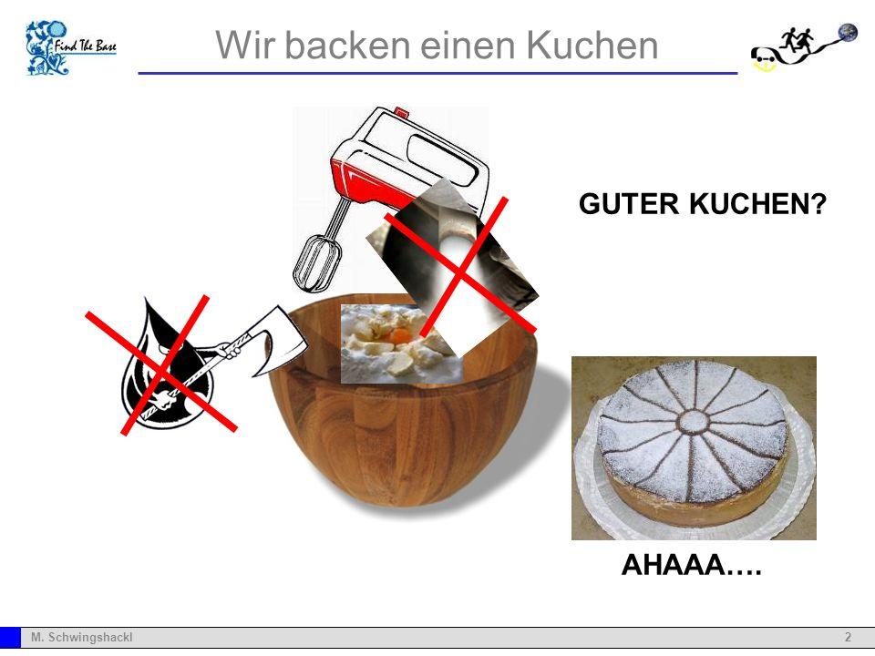 23M.Schwingshackl CO 2 Emissionen (Daten Österreich) nur in Kombination mit Ökostrom!!.