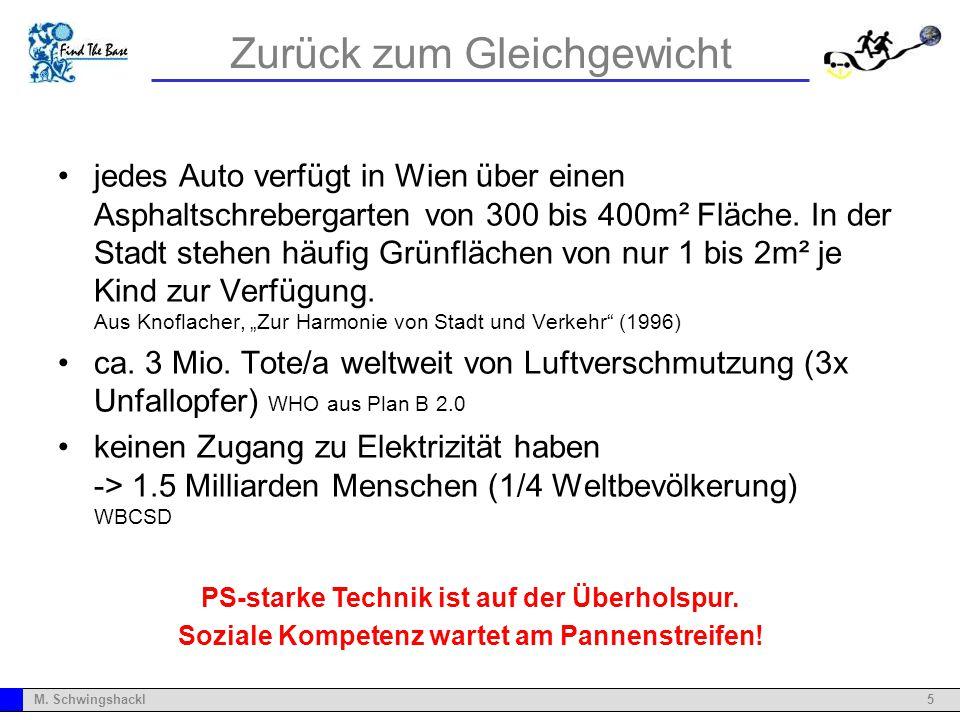 5M. Schwingshackl Zurück zum Gleichgewicht jedes Auto verfügt in Wien über einen Asphaltschrebergarten von 300 bis 400m² Fläche. In der Stadt stehen h