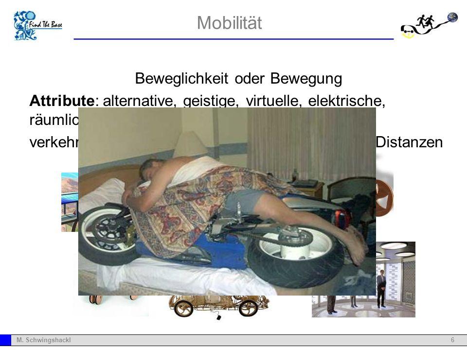 6M. Schwingshackl Mobilität Beweglichkeit oder Bewegung Attribute: alternative, geistige, virtuelle, elektrische, räumliche, soziale, nachhaltige, zir