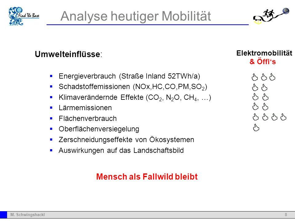 8M. Schwingshackl Analyse heutiger Mobilität Umwelteinflüsse: Energieverbrauch (Straße Inland 52TWh/a) Schadstoffemissionen (NOx,HC,CO,PM,SO 2 ) Klima