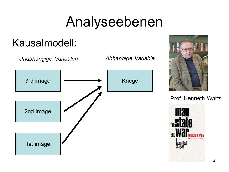 2 Analyseebenen Kausalmodell: 3rd image 1st image 2nd image Kriege Unabhängige Variablen Abhängige Variable Prof.