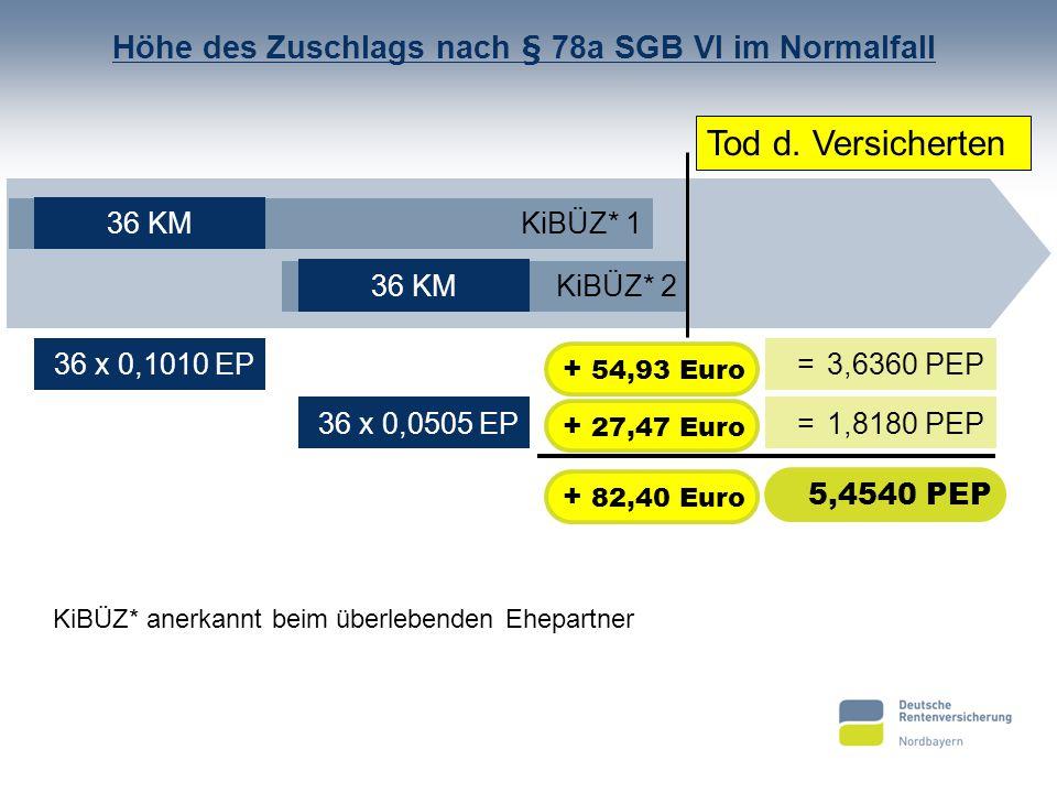 Höhe des Zuschlags nach § 78a SGB VI im Normalfall KiBÜZ* 2 36 KM 36 x 0,1010 EP 36 x 0,0505 EP KiBÜZ* 1 36 KM = 3,6360 PEP = 1,8180 PEP 5,4540 PEP Ki