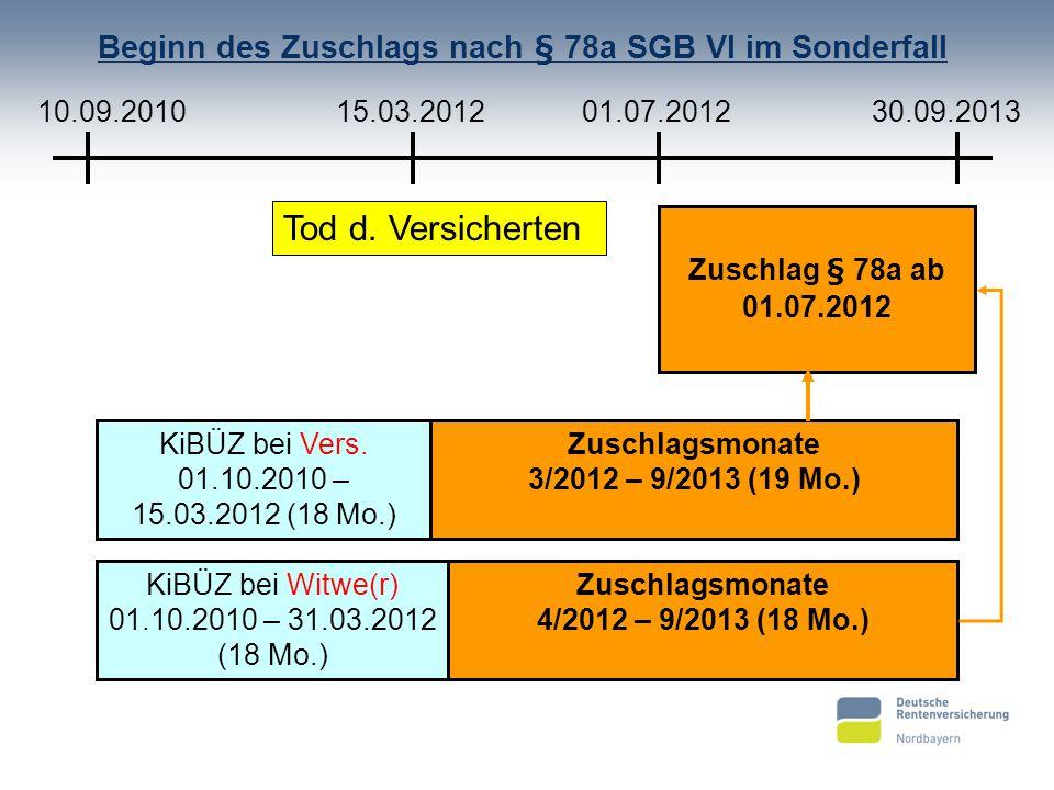 Beginn des Zuschlags nach § 78a SGB VI im Sonderfall Tod d. Versicherten 15.03.201201.07.2012 Zuschlagsmonate 3/2012 – 9/2013 (19 Mo.) 10.09.2010 KiBÜ