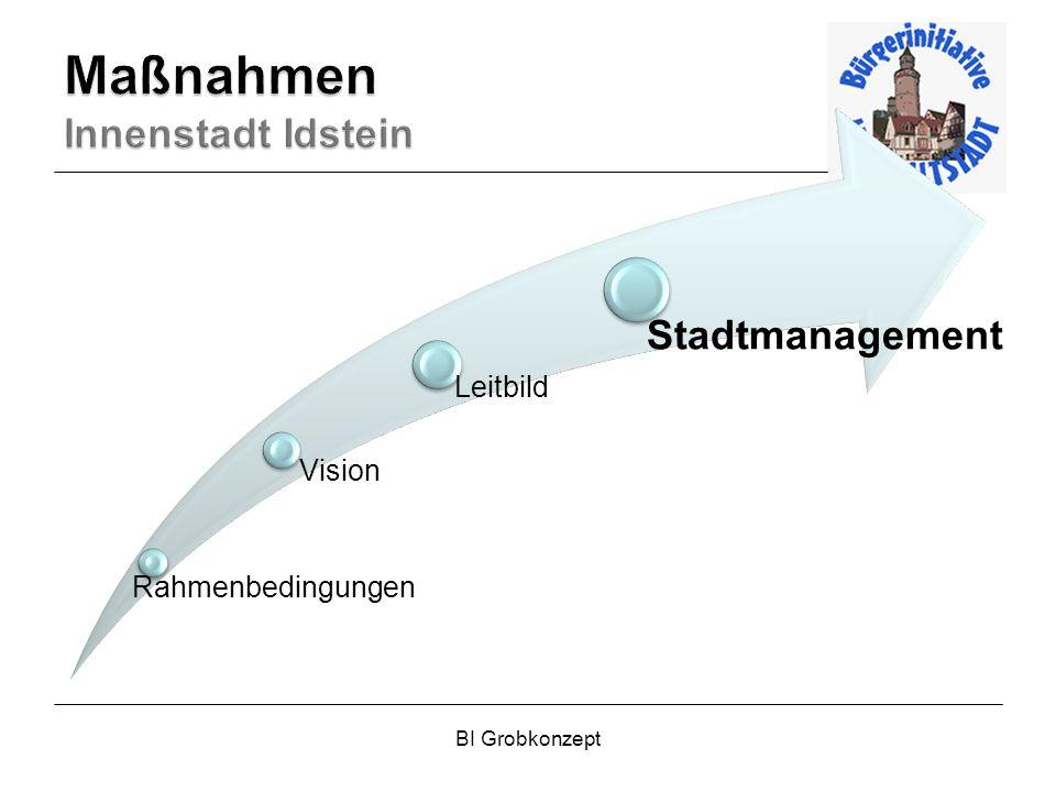 BI Grobkonzept Rahmenbedingungen Vision Leitbild Stadtmanagement