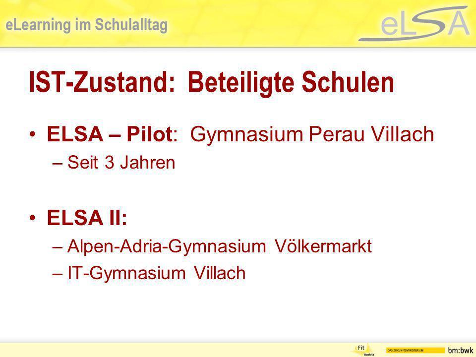 IST-Zustand: Beteiligte Schulen ELSA – Pilot: Gymnasium Perau Villach –Seit 3 Jahren ELSA II: –Alpen-Adria-Gymnasium Völkermarkt –IT-Gymnasium Villach