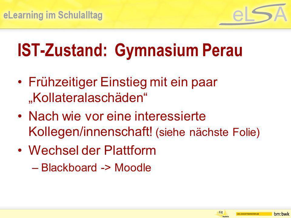 IST-Zustand: Gymnasium Perau Frühzeitiger Einstieg mit ein paar Kollateralaschäden Nach wie vor eine interessierte Kollegen/innenschaft! (siehe nächst