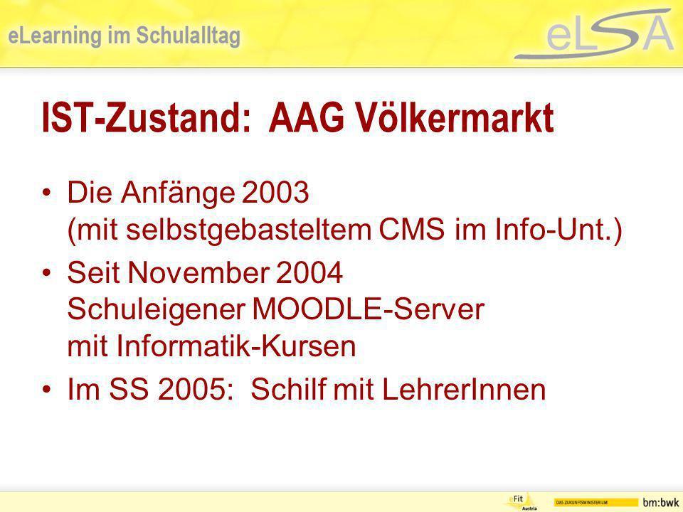 IST-Zustand: AAG Völkermarkt Die Anfänge 2003 (mit selbstgebasteltem CMS im Info-Unt.) Seit November 2004 Schuleigener MOODLE-Server mit Informatik-Ku