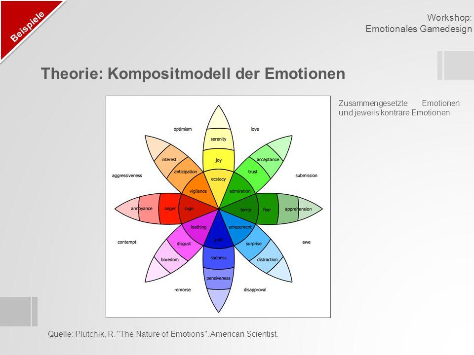 Theorie: Biologische Differenzierung von Emotion Beispiele Workshop: Emotionales Gamedesign Quelle: Buck, R., The biological affects: a typology.