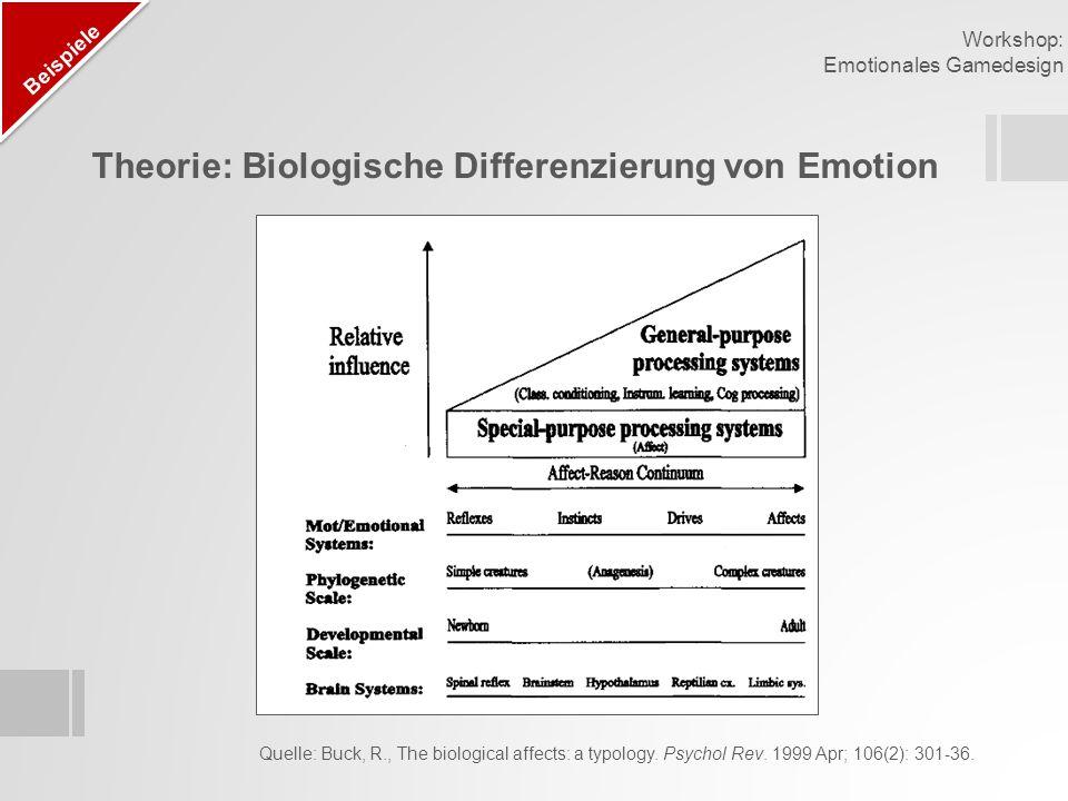 Theorie: Spiegelneuronen »Nervenzellen, die bei Beobachten einer Handlung (eines anatomisch ähnlichen Akteurs) dieselbe Aktivität aufweisen wie beim aktiven Ausführen »Vorbedingung für emotionale Empathie »Verkürzt dargestellt: beobachtete Emotionen ähneln neuronal aktive empfundenen Beispiele Workshop: Emotionales Gamedesign