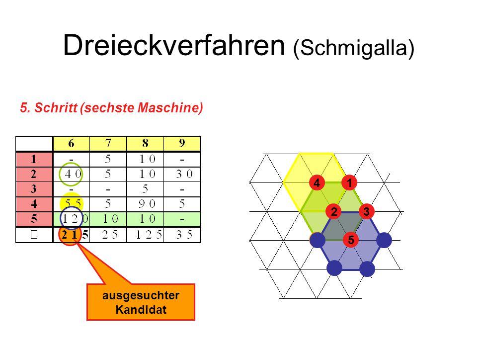 Dreieckverfahren (Schmigalla) 23 41 5 5. Schritt (sechste Maschine) ausgesuchter Kandidat 6