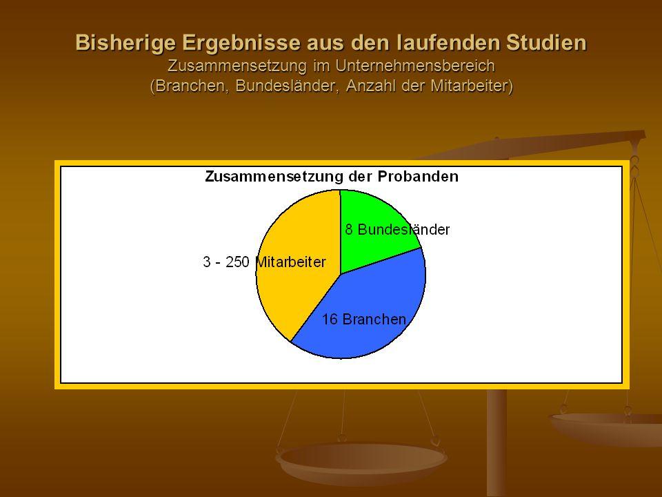 Bisherige Ergebnisse aus den laufenden Studien Zusammensetzung im Unternehmensbereich (Branchen, Bundesländer, Anzahl der Mitarbeiter)