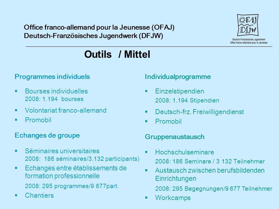 Office franco-allemand pour la Jeunesse (OFAJ) Deutsch-Französisches Jugendwerk (DFJW) Outils / Mittel Programmes individuels Bourses individuelles 20
