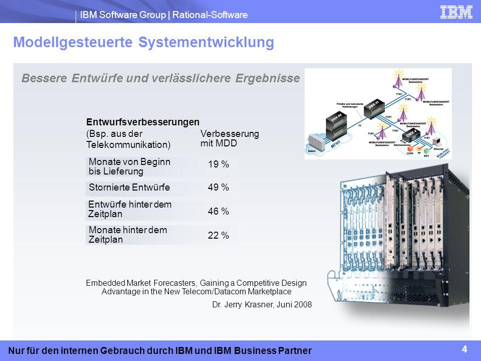 IBM Software Group | Rational-Software 5 Nur für den internen Gebrauch durch IBM und IBM Business Partner Kurze Erläuterung der Begriffe Der Begriff modellgesteuerte Entwicklung beschreibt eine Methode, die Diagramme für den Entwurf und die Erstellung komplexer Anwendungen verwendet.