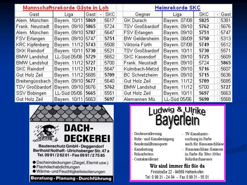 www.donauschiffahrt.de