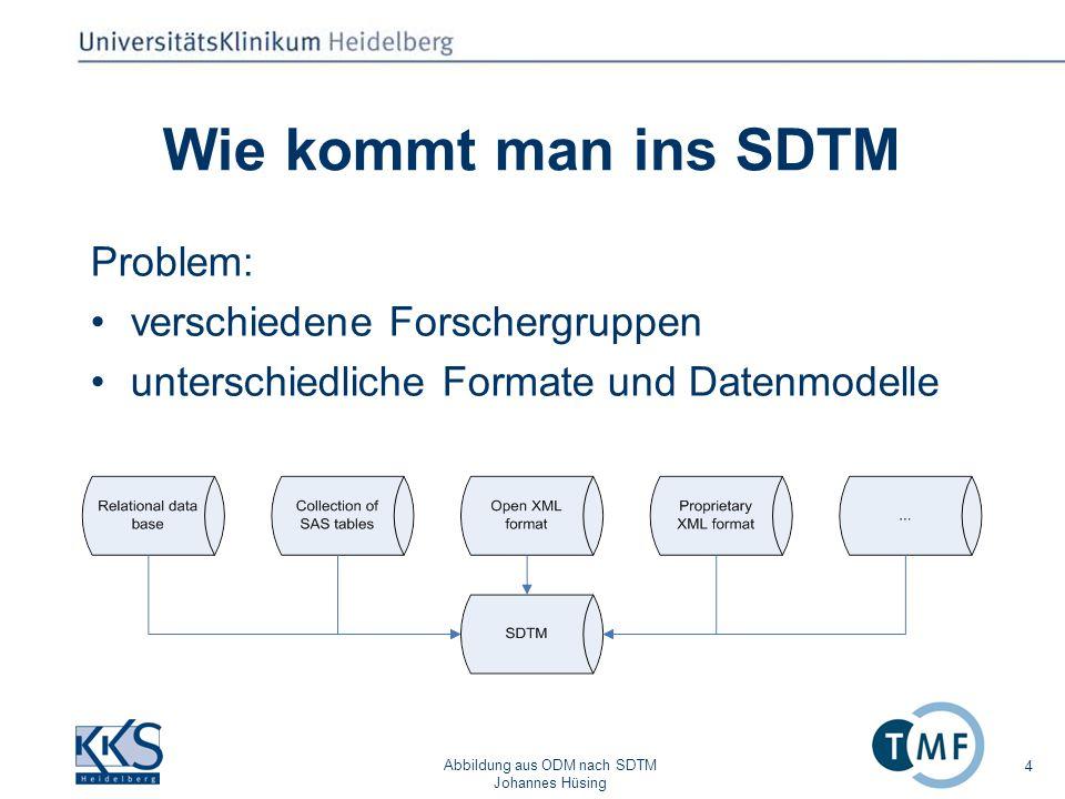 Abbildung aus ODM nach SDTM Johannes Hüsing 4 Wie kommt man ins SDTM Problem: verschiedene Forschergruppen unterschiedliche Formate und Datenmodelle