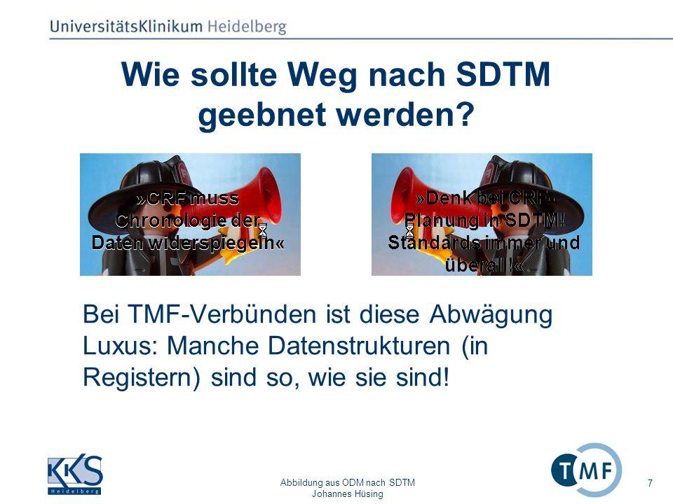 Abbildung aus ODM nach SDTM Johannes Hüsing 18 Verbreitung: Lösung Geltungsbereich des Vereinsgesetzes: Verbreitung durch TMF Nichtexklusive Entwicklung für TMF Verbreitung bundesweit durch TMF … außerhalb durch XML4Pharma