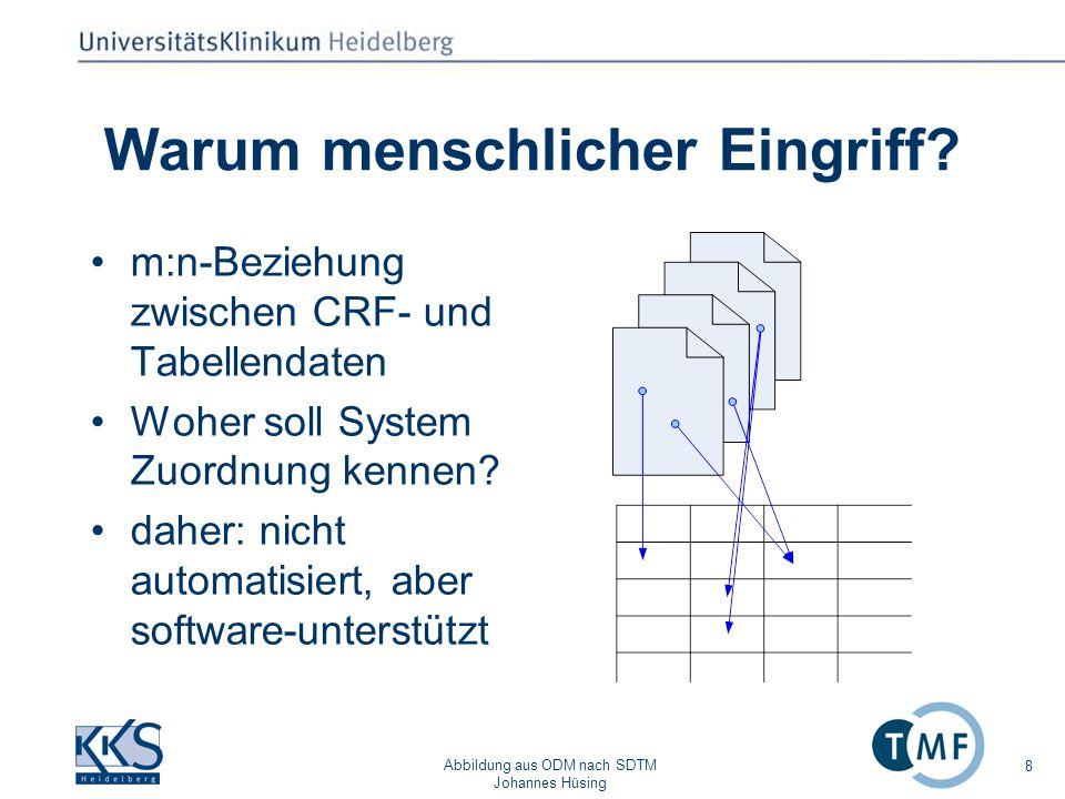 Abbildung aus ODM nach SDTM Johannes Hüsing 19 Diskussion Standardformulare sparen viel Arbeit Software-assistiert statt vollautomatisch Zur richtigen Assistenz gehört –der richtige Kontext –zur rechten Zeit