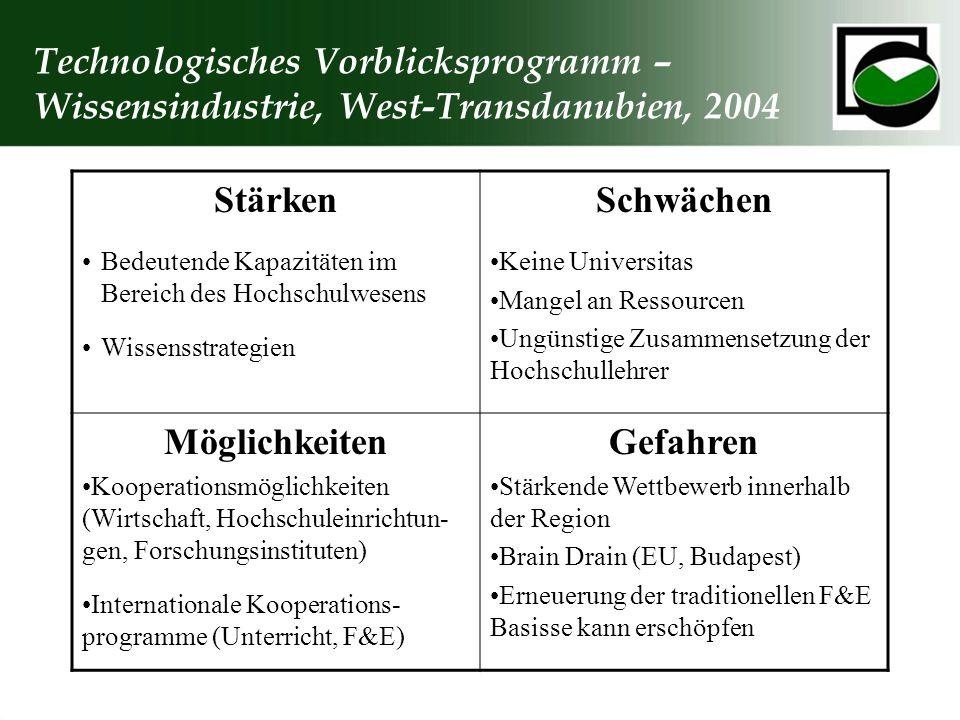 Technologisches Vorblicksprogramm – Wissensindustrie, West-Transdanubien, 2004 Stärken Bedeutende Kapazitäten im Bereich des Hochschulwesens Wissensst