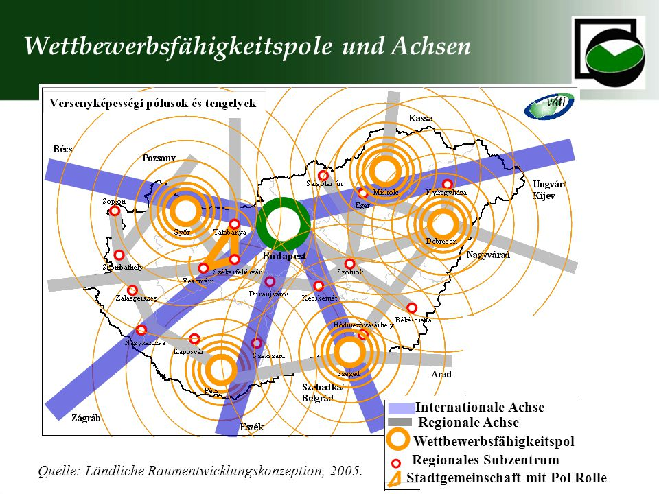 Wettbewerbsfähigkeitspole und Achsen Internationale Achse Regionale Achse Wettbewerbsfähigkeitspol Regionales Subzentrum Stadtgemeinschaft mit Pol Rol