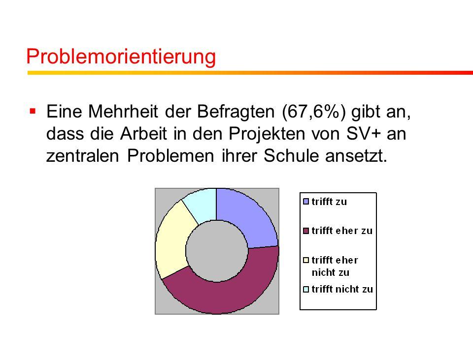 Problemorientierung Eine Mehrheit der Befragten (67,6%) gibt an, dass die Arbeit in den Projekten von SV+ an zentralen Problemen ihrer Schule ansetzt.