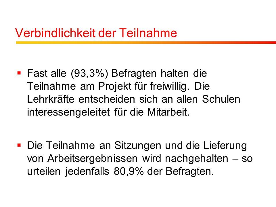 Verbindlichkeit der Teilnahme Fast alle (93,3%) Befragten halten die Teilnahme am Projekt für freiwillig.