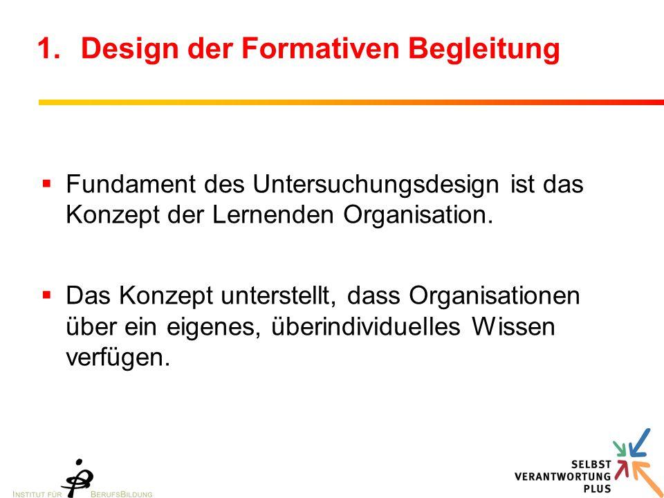 1.Design der Formativen Begleitung Fundament des Untersuchungsdesign ist das Konzept der Lernenden Organisation.