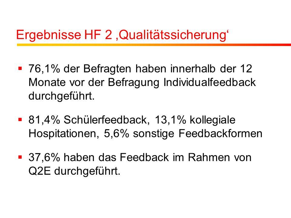 Ergebnisse HF 2 Qualitätssicherung 76,1% der Befragten haben innerhalb der 12 Monate vor der Befragung Individualfeedback durchgeführt.
