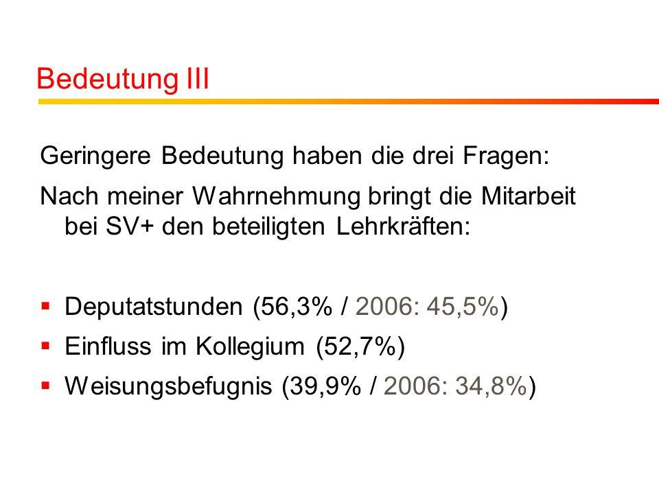 Bedeutung III Geringere Bedeutung haben die drei Fragen: Nach meiner Wahrnehmung bringt die Mitarbeit bei SV+ den beteiligten Lehrkräften: Deputatstunden (56,3% / 2006: 45,5%) Einfluss im Kollegium (52,7%) Weisungsbefugnis (39,9% / 2006: 34,8%)