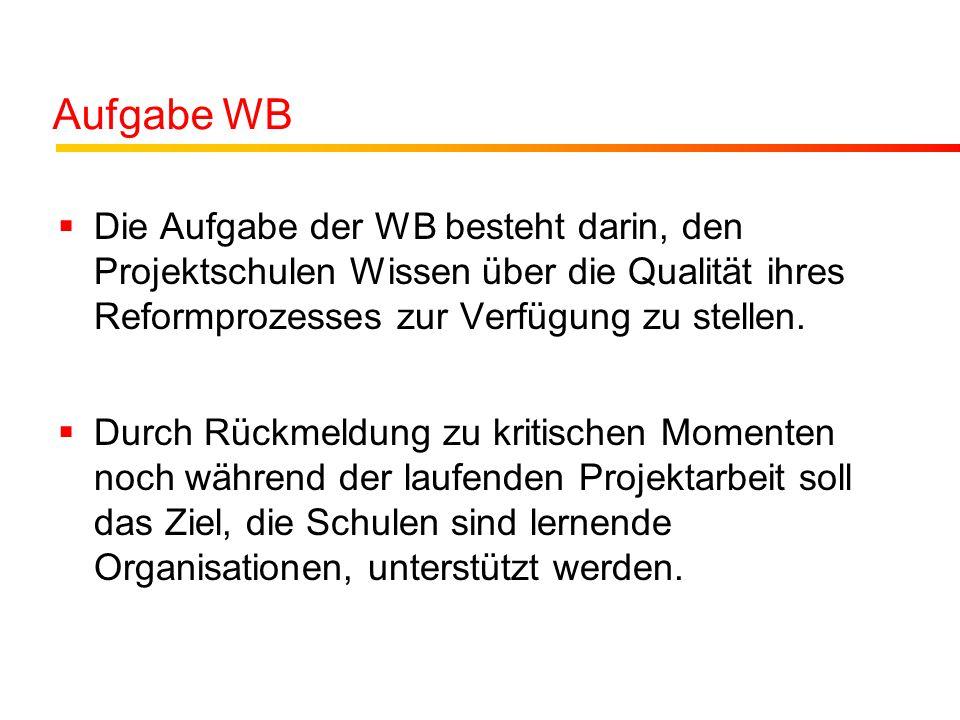 Aufgabe WB Die Aufgabe der WB besteht darin, den Projektschulen Wissen über die Qualität ihres Reformprozesses zur Verfügung zu stellen.