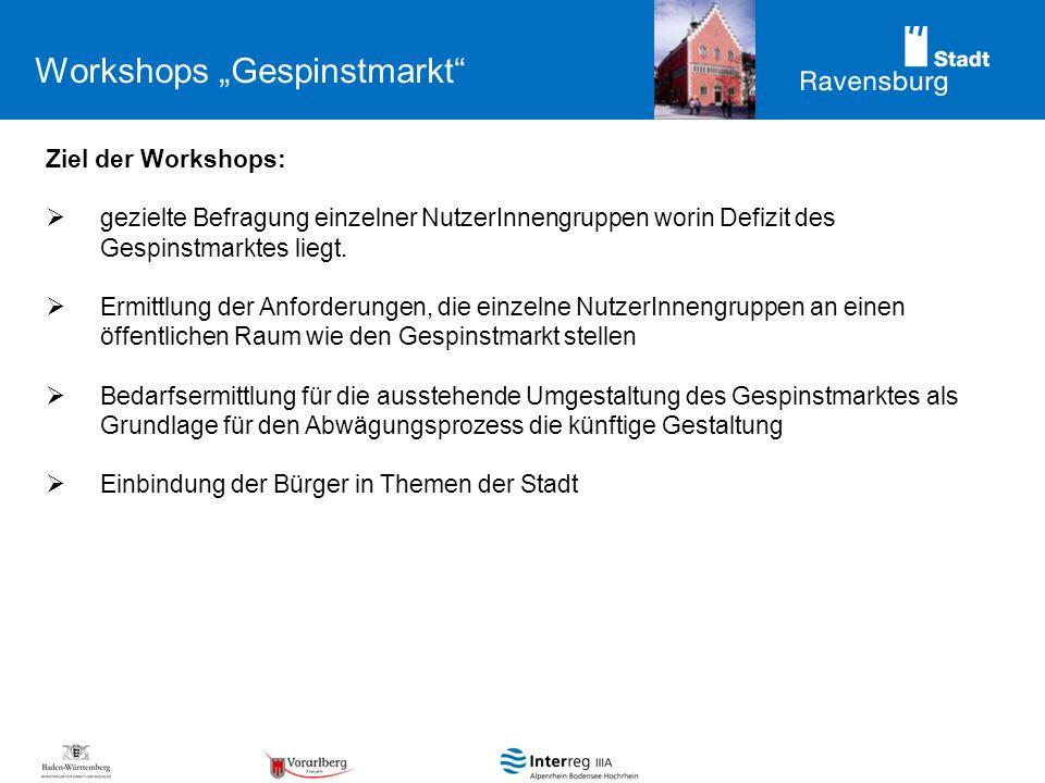 Ziel der Workshops: gezielte Befragung einzelner NutzerInnengruppen worin Defizit des Gespinstmarktes liegt.