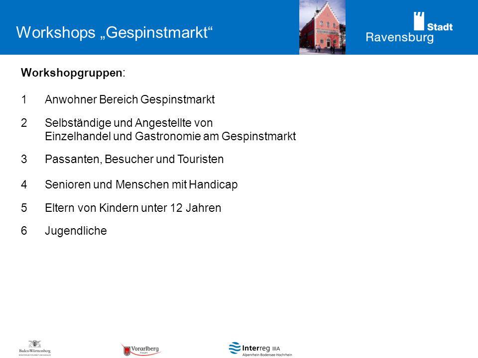 Workshops Gespinstmarkt Workshopgruppen: 1Anwohner Bereich Gespinstmarkt 2Selbständige und Angestellte von Einzelhandel und Gastronomie am Gespinstmar