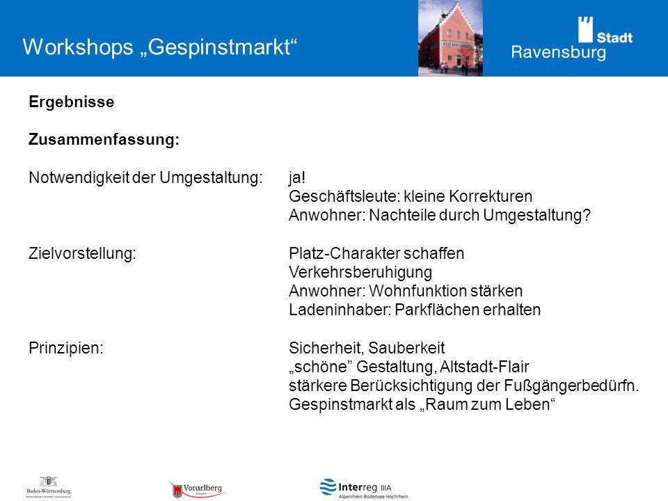 Workshops Gespinstmarkt Ergebnisse Zusammenfassung: Notwendigkeit der Umgestaltung:ja! Geschäftsleute: kleine Korrekturen Anwohner: Nachteile durch Um